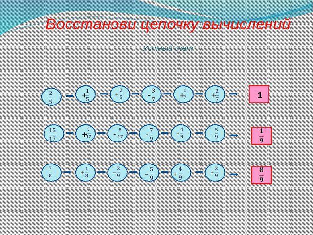 Восстанови цепочку вычислений Устный счет + - + + 1 + - -
