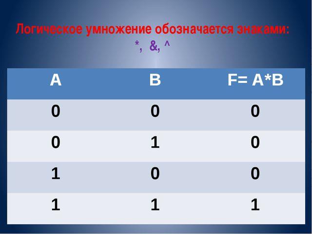 Логическое умножение обозначается знаками: *, &, ^ А В F=A*B 0 0 0 0 1 0 1 0...