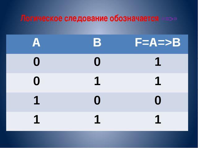 Логическое следование обозначается «=>» A B F=A=>B 0 0 1 0 1 1 1 0 0 1 1 1