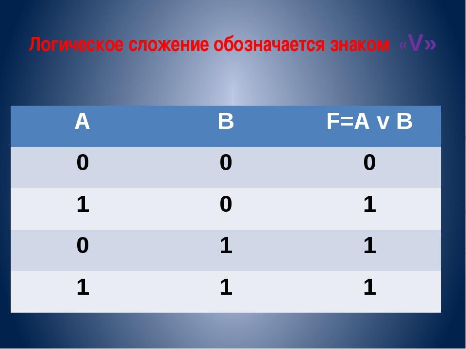 Логическое сложение обозначается знаком «V» A B F=A v B 0 0 0 1 0 1 0 1 1 1 1 1