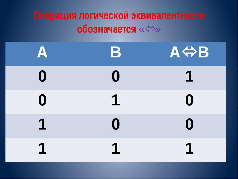 Операция логической эквивалентности обозначается «» A B AB 0 0 1 0 1 0 1 0...