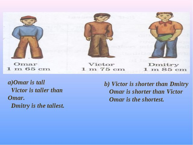 a)Omar is tall Victor is taller than Omar. Dmitry is the tallest. b) Victor i...