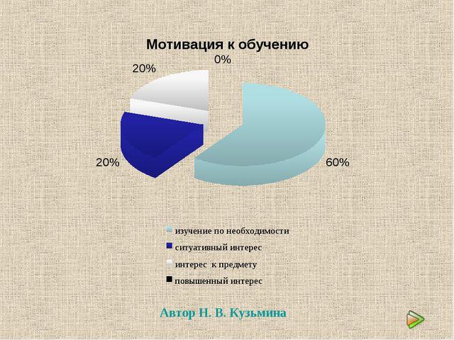Автор Н. В. Кузьмина