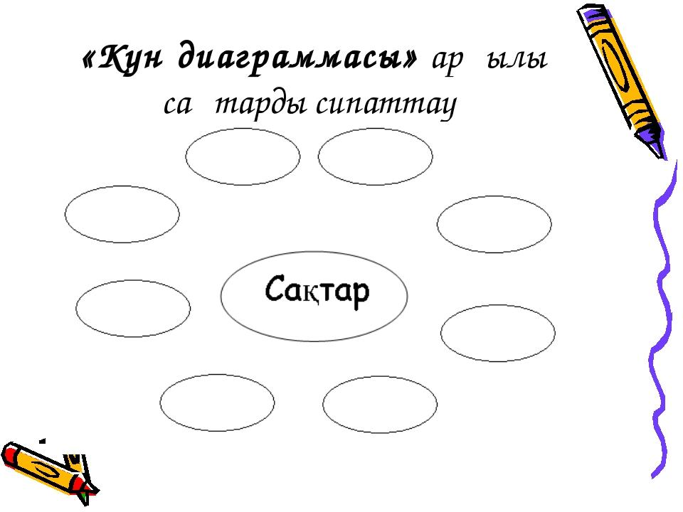 «Күн диаграммасы» арқылы cақтарды сипаттау