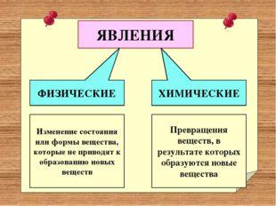 ЯВЛЕНИЯ ФИЗИЧЕСКИЕ ХИМИЧЕСКИЕ Изменение состояния или формы вещества, которы