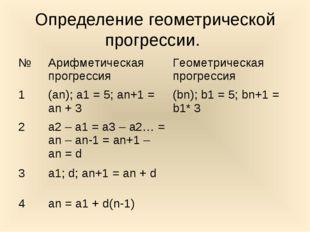 Определение геометрической прогрессии.