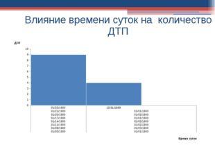 Влияние времени суток на количество ДТП