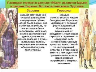 Главными героями в рассказе «Муму» являются барыня и дворник Герасим. Вот как