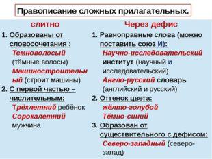 Правописание сложных прилагательных. слитно Через дефис Образованы от словосо