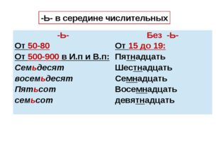-Ь- в середине числительных -Ь- Без -Ь- От50-80 От500-900вИ.пиВ.п: Семьдесят