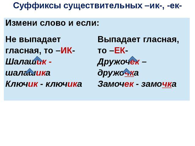 Суффиксы существительных –ик-, -ек- Измени слово и если: Не выпадает гласная,...