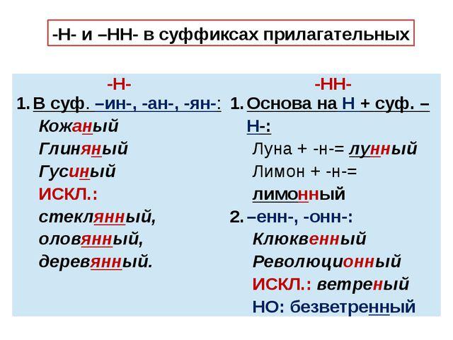 -Н- и –НН- в суффиксах прилагательных -Н- -НН- Всуф.–ин-, -ан-, -ян-: Кожаный...
