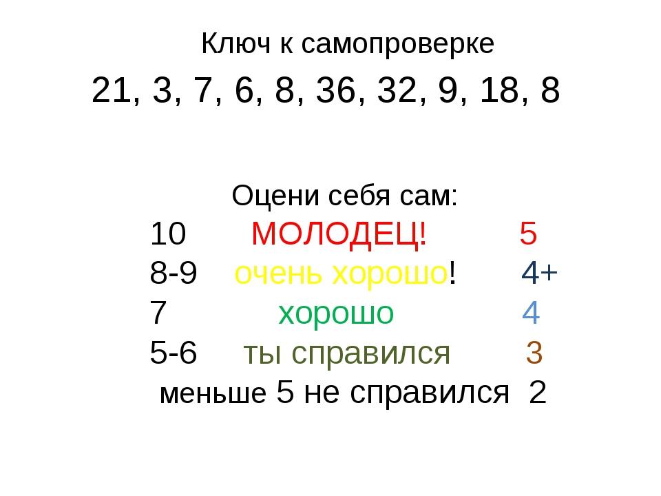 21, 3, 7, 6, 8, 36, 32, 9, 18, 8 Оцени себя сам: 10 МОЛОДЕЦ! 5 8-9 очень хоро...