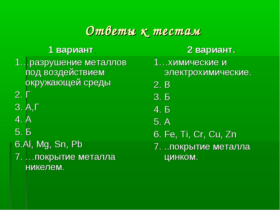 Ответы к тестам 1 вариант. 1…разрушение металлов под воздействием окружающей...