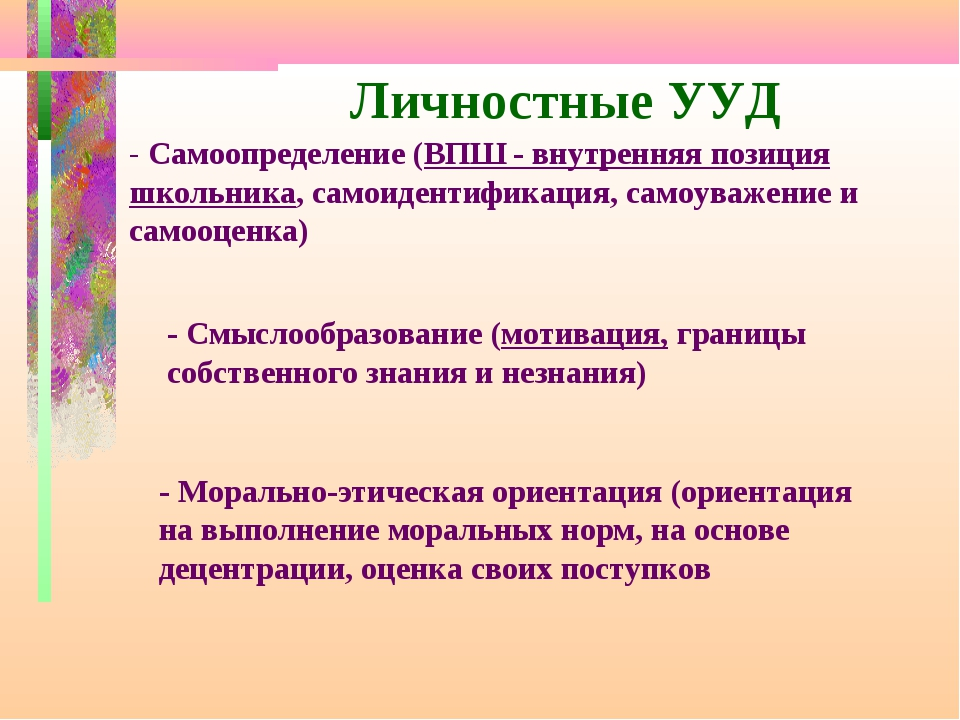 Личностные УУД - Самоопределение (ВПШ - внутренняя позиция школьника, самоиде...