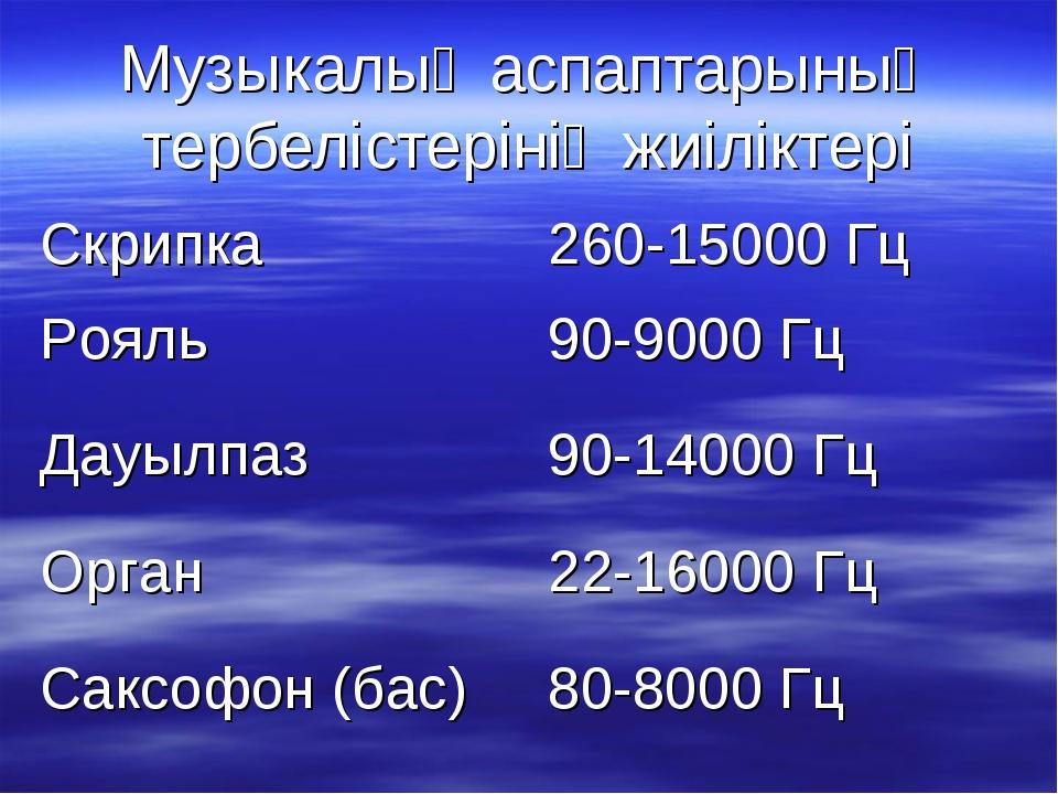 Музыкалық аспаптарының тербелістерінің жиіліктері Скрипка260-15000 Гц Рояль...