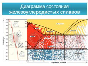 Диаграмма состояния железоуглеродистых сплавов