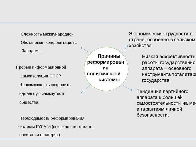 Сложность международной Обстановки: конфронтация с Западом. Прорыв информаци...