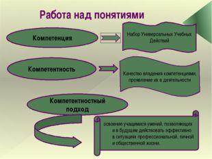 Компетенция Набор Универсальных Учебных Действий Компетентность Качество влад
