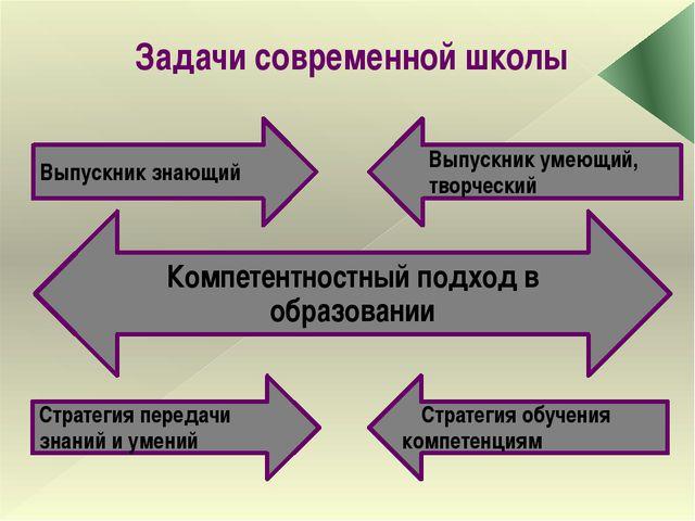 Выпускник знающий Выпускник умеющий, творческий Компетентностный подход в обр...