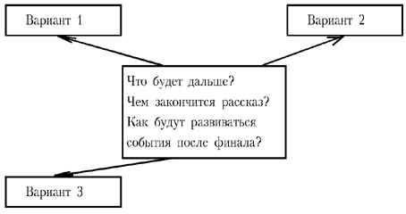 http://lib.1september.ru/2004/17/15_3.jpg