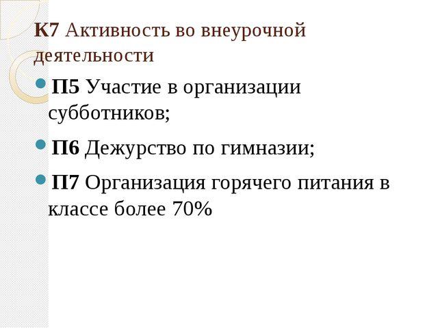 К7 Активность во внеурочной деятельности П5 Участие в организации субботников...
