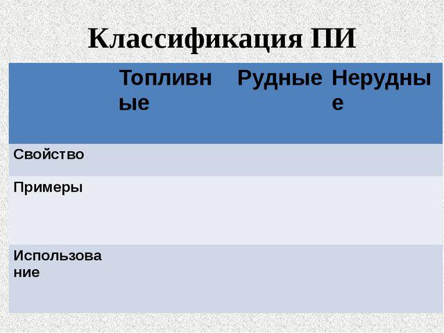 Классификация ПИ Топливные Рудные Нерудные Свойство Примеры Использование