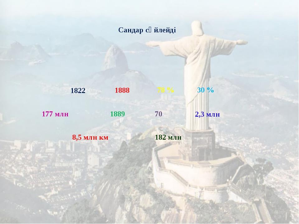 Сандар сөйлейді 1822 1888 177 млн 1889 30 % 8,5 млн км 182 млн 78 % 2,3 млн 70