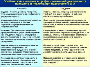 Особенности и отличия в профессиональной деятельности психолога и педагога пр