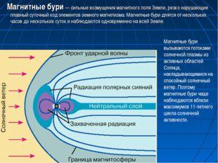 Магнитные бури — сильные возмущения магнитного поля Земли, резко нарушающие