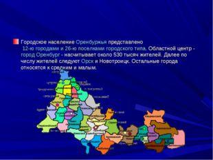 Городское населениеОренбуржьяпредставлено12-ю городами и 26-ю поселками го