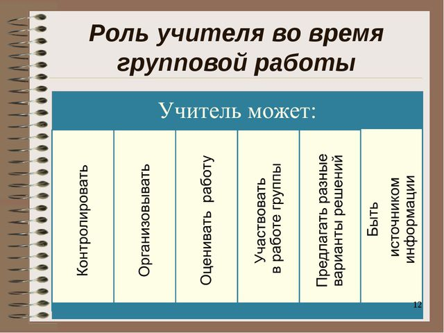 Роль учителя во время групповой работы *