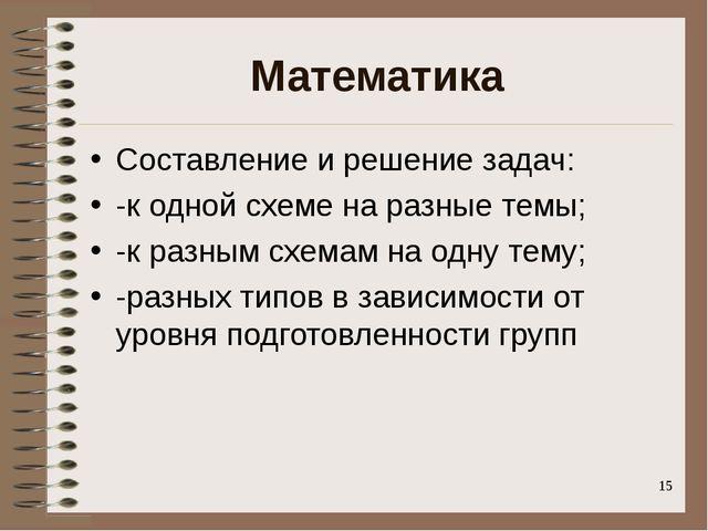 Математика Составление и решение задач: -к одной схеме на разные темы; -к раз...