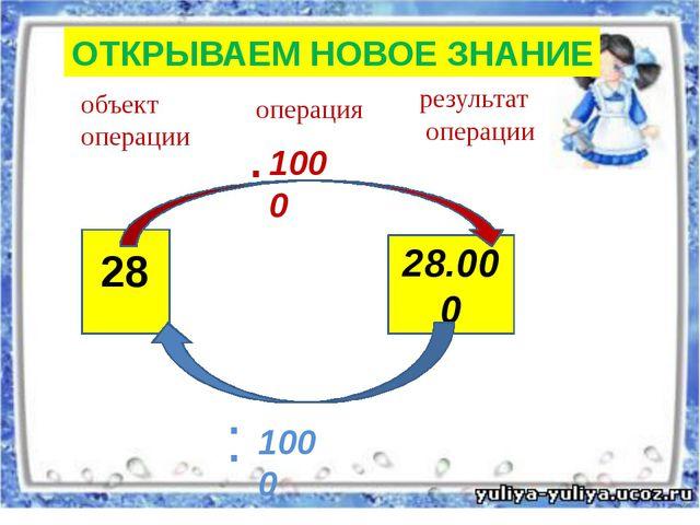 операция объект операции результат операции 28.000 1000 1000 28 . : ОТКРЫВАЕМ...