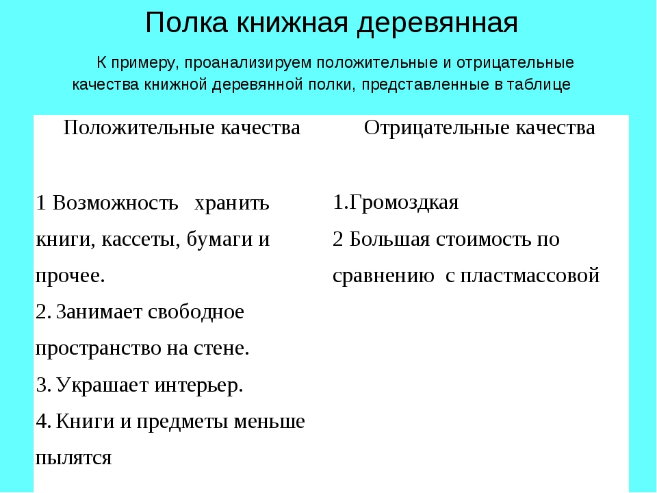 Полка книжная деревянная К примеру, проанализируем положительные и отрицатель...