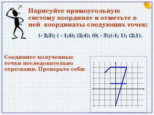 (- 2;3); ( - 1;4); (2;4); (0; - 3);(-1; 1); (2;1). Нарисуйте прямоугольную с