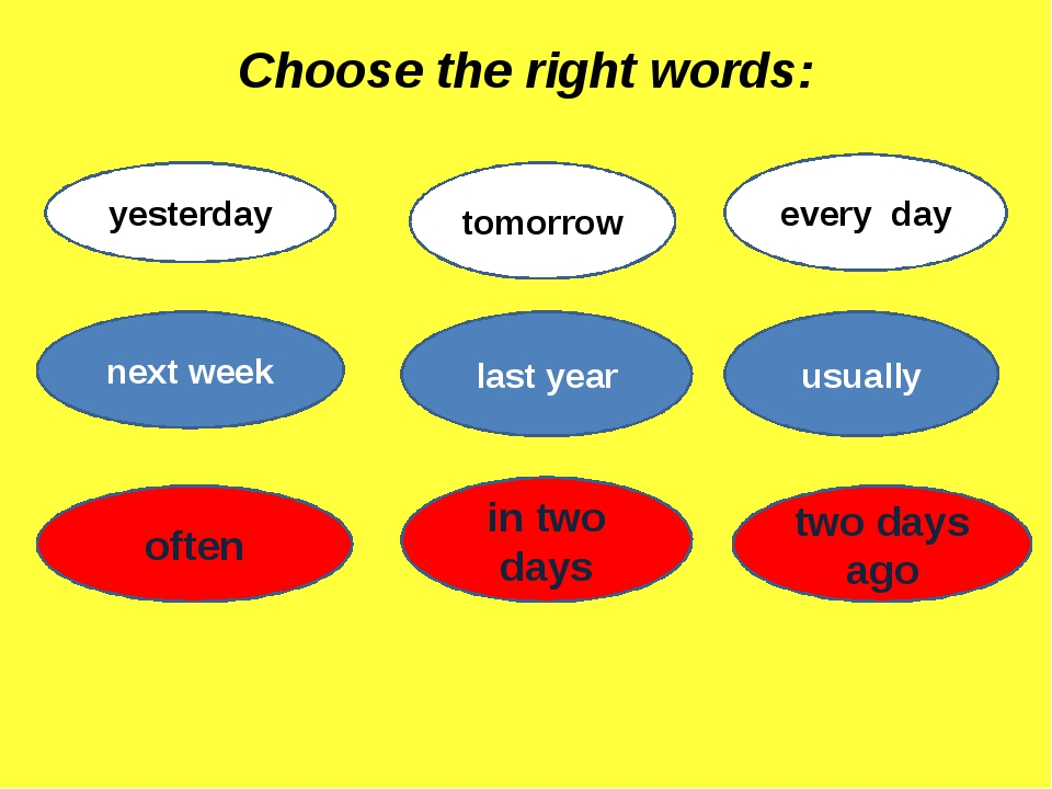 Choose the right words: yesterday tomorrow every day next week last year usua...