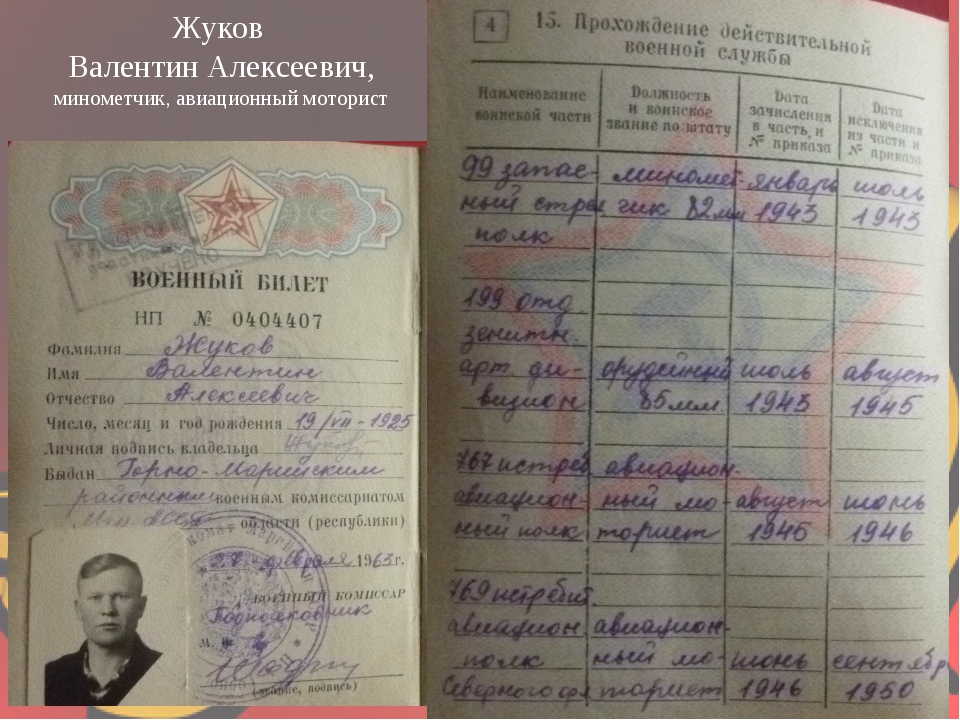 Жуков Валентин Алексеевич, минометчик, авиационный моторист