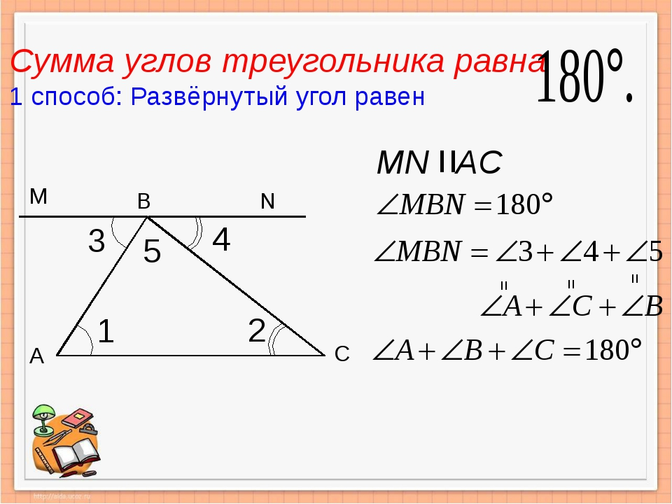 А В С = = = 1 3 2 4 5 M N Сумма углов треугольника равна 1 способ: Развёрнут...