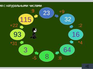 Действия с натуральными числами 16 32 96 12 100 48 4 84 *2 *3 :8 *7 :21 *25 -