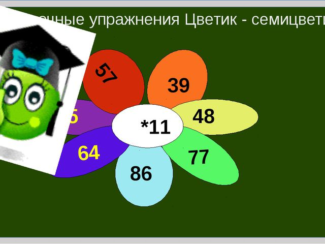 Умножение многозначных чисел на 11, 111… Пусть надо 352*11. 1) Сложим 5+2=7;...