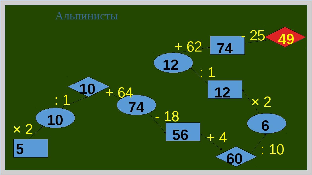 Альпинисты 5 × 2 : 1 + 64 - 18 + 4 : 10 × 2 : 1 + 62 - 25 10 10 74 56 60 6 12...