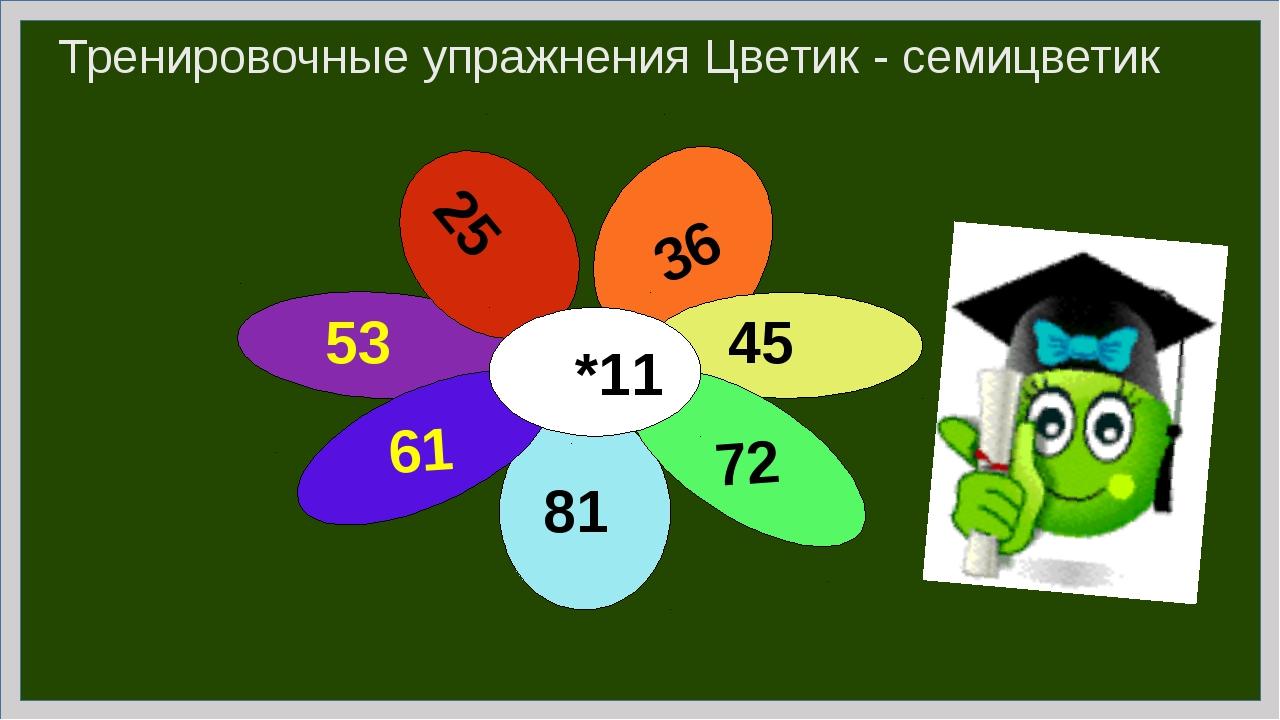 Тренировочные упражнения Цветик - семицветик 57 *11 39 48 77 86 64 95