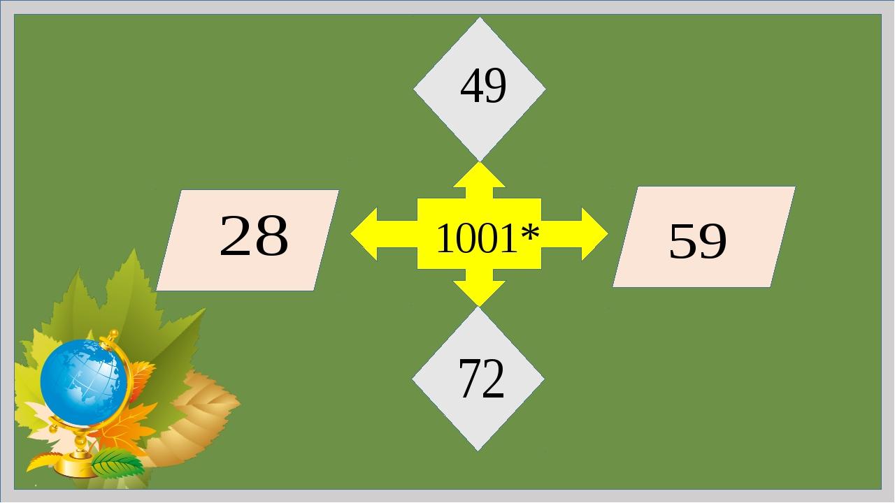 """Игра """"Диагональ"""" 100 100 100 100 100 :20 *17 -24 + 31 × 10 -89 × 27 - 289 × 1..."""