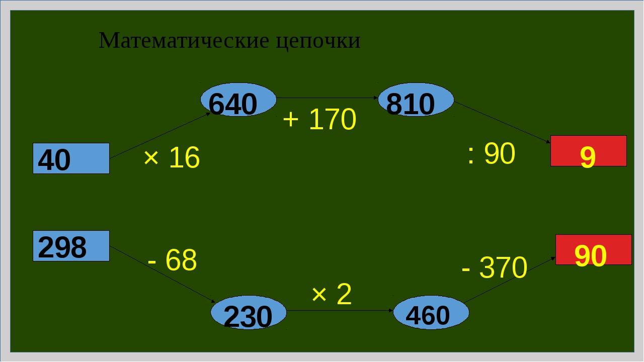 Математические цепочки 40 298 × 16 + 170 : 90 - 68 × 2 - 370 640 810 9 230 46...