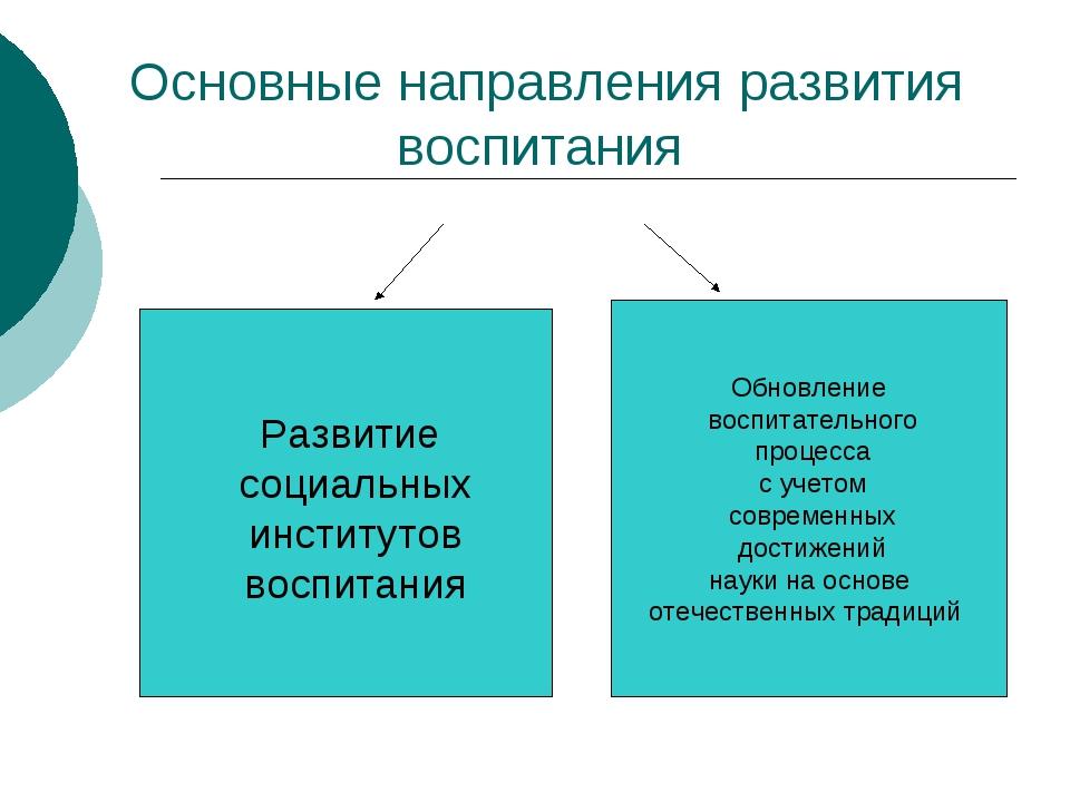 Основные направления развития воспитания Обновление воспитательного процесса...
