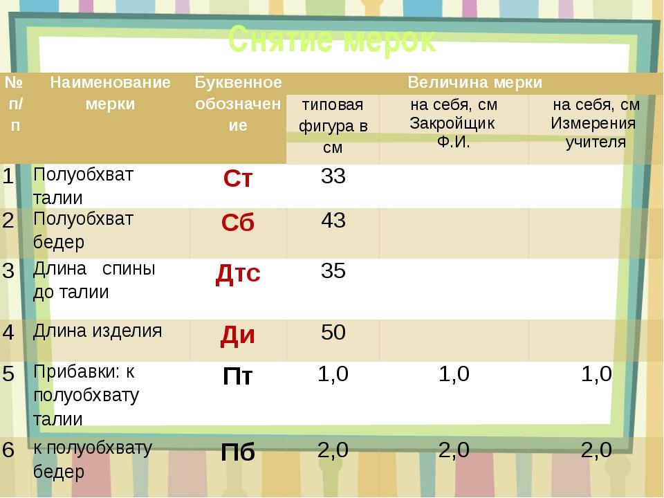 Снятие мерок № п/п Наименование мерки Буквенное обозначение Величинамерки тип...