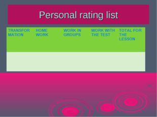 Personal rating list TRANSFORMATION HOME WORK WORK IN GROUPS WORK WITH THE