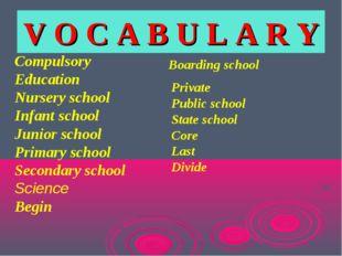 V O C A B U L A R Y Compulsory Education Nursery school Infant school Junior