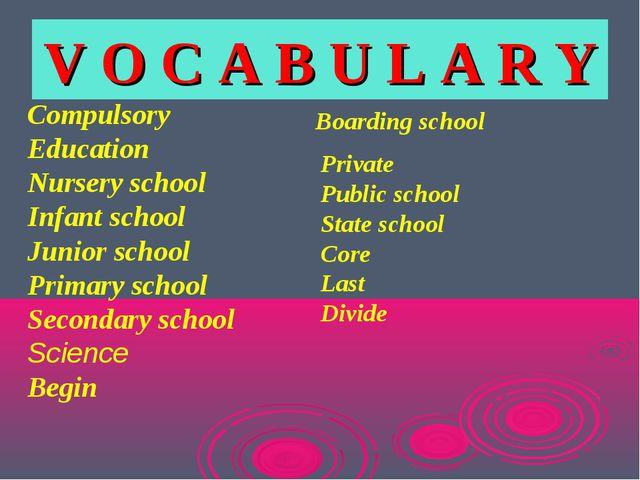 V O C A B U L A R Y Compulsory Education Nursery school Infant school Junior...